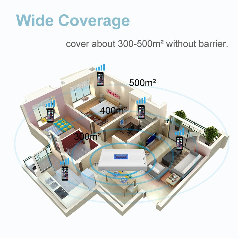 70dB Gain 2G 3G 4G Cellular Signal Booster Smart Phone LTE 2600 Internet DCS GSM Repeater AGC Intelligent LCD Display Triband -