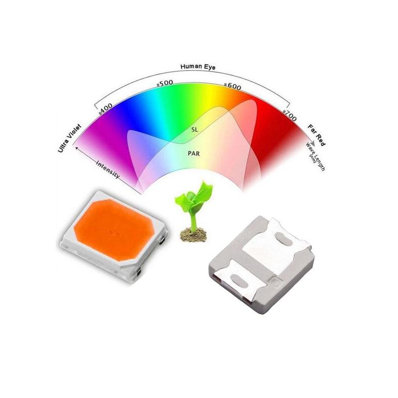 Full Spectrum LED Chip  2835 3V 120mA 400-780nm Special Of  LED Grow Light 100PCS/Lot Registered Air Mail