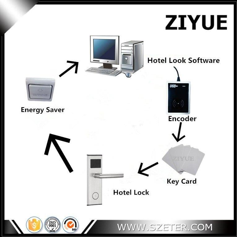 الإلكترونية الذكية بطاقة RFID فندق قفل الباب نظام RFID شحن إدارة البرمجيات (1 قفل ، 1 قطعة التشفير ، 5 قطعة بطاقات ، البرمجيات)