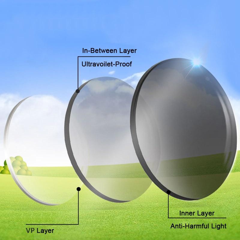 1.67 عدسات لوصف بصري حساس للضوء رؤية واحدة سريعة وعميقة اللون الرمادي والبني تغيير تأثير