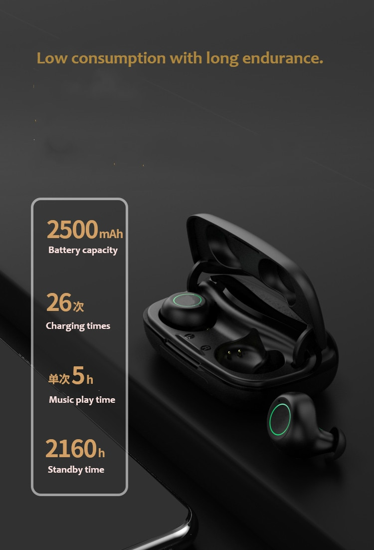 TyRoq S9 Digital LED display TWS earbuds Wireless earphone Bluetooth 5.0 2500mAh Powerbank 115h Playing time for iPhone Samsung enlarge