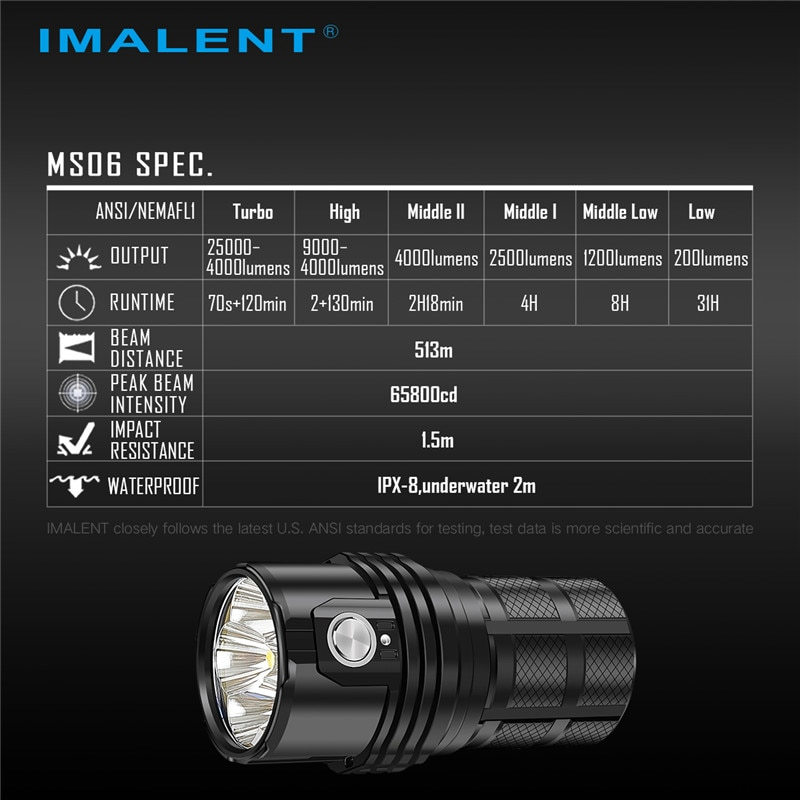 IMALENT MS06 Professional Flashlight Rechargeable 6 Mode 25000LM CREE XHP Led Lamp Torch Super Bright Lantern Batteries enlarge