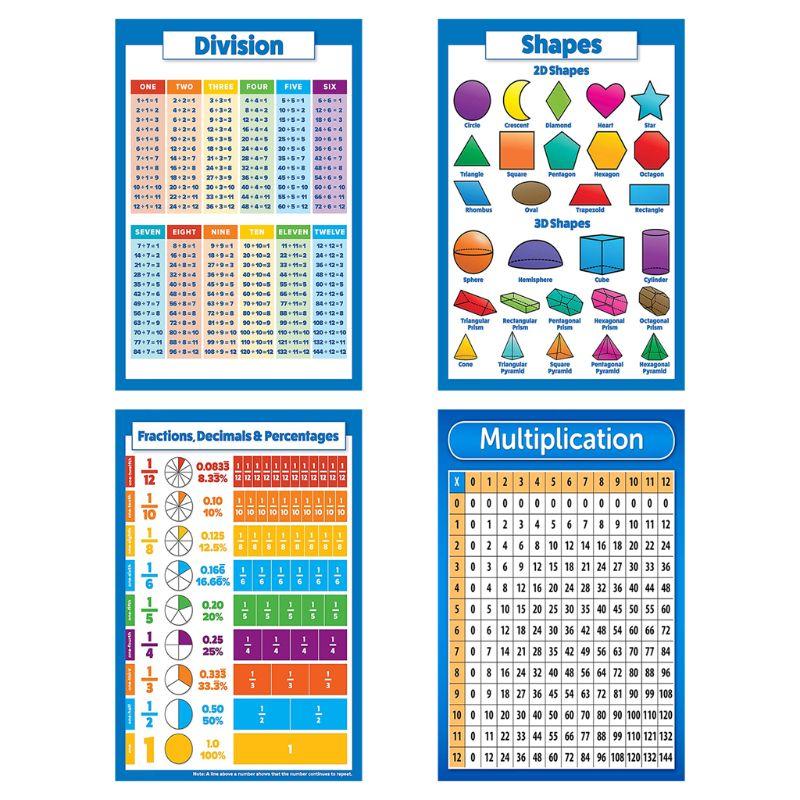 tabla-de-pared-educativa-para-ninos-con-fracciones-decimal-porcentaje-matematicas-carteles-de-aprendizaje-tablas-adicionales-dinero
