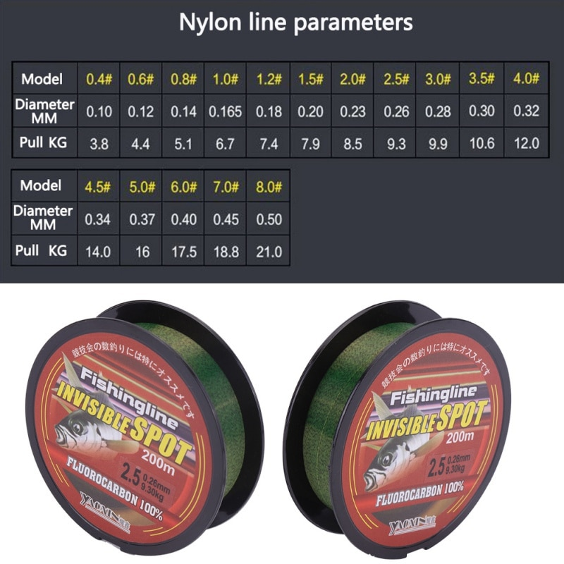 200m Super Strong Nylon Fishing Line Wear-resistant Fishing Leader Line Invisible Monofilament Line enlarge