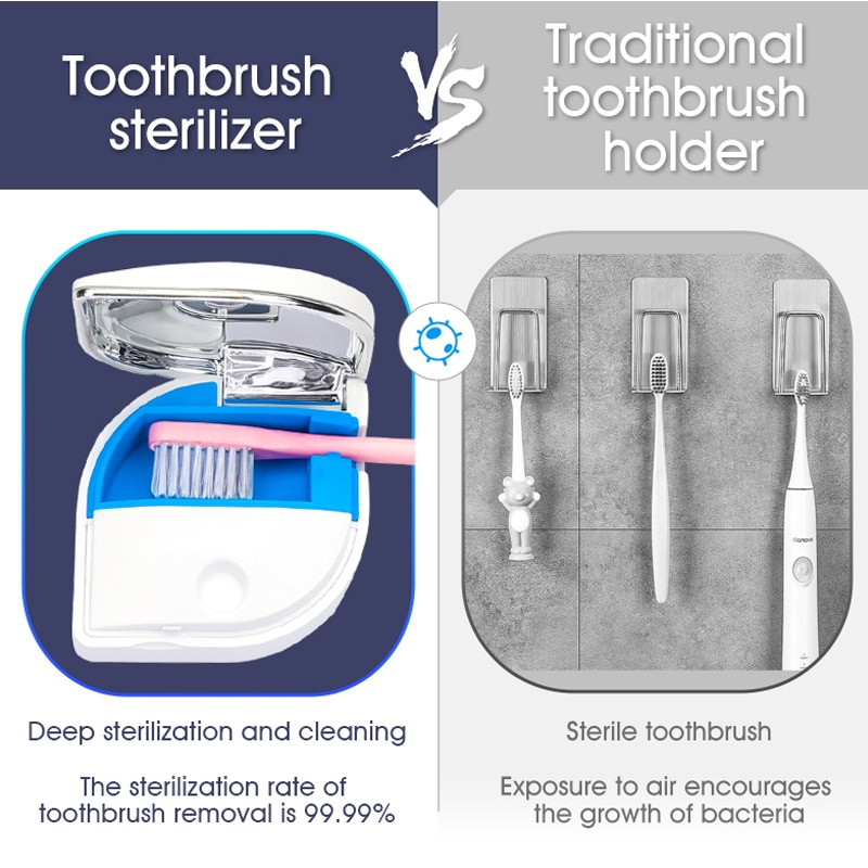 Crealight Portable USB Rechargeable UV Sterilizer Home Travel Toothbrush Case enlarge