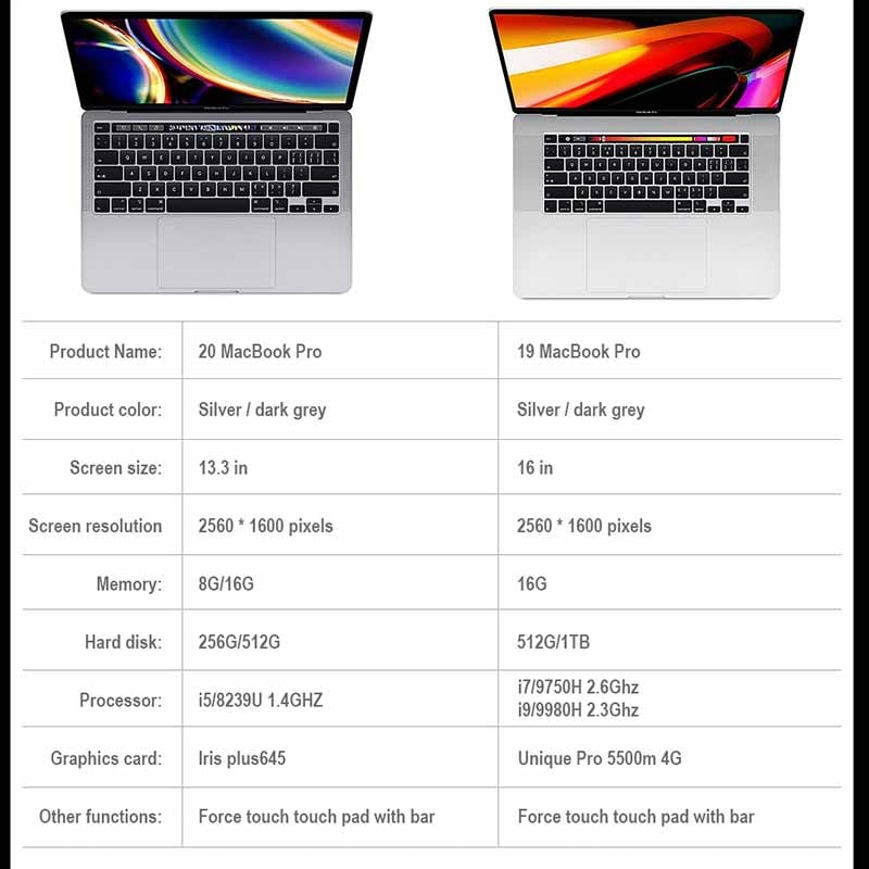Apple laptop MacBook Pro 13 inch, 20 new with bar touch bar, games, design editing, office business, original authentic enlarge
