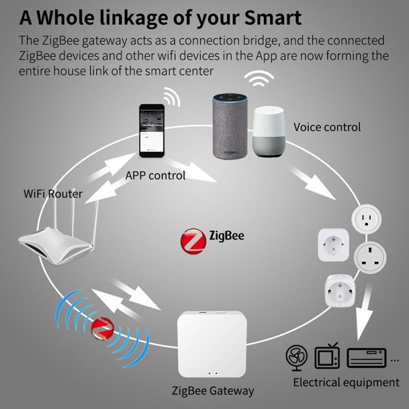 Tuya WiFi Smart Plug 10A Adapter Wireless Remote App Voice Control Power Monitor Timer Socket For Google Home Alexa SmartLife