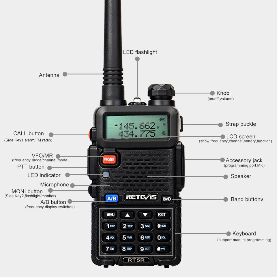 Retevis RT5R Walkie Talkie 5W UHF + VHF  Radio USB Charger VOX FM Ham Radio Station Portable Transceiver Comunicador for Hunting enlarge