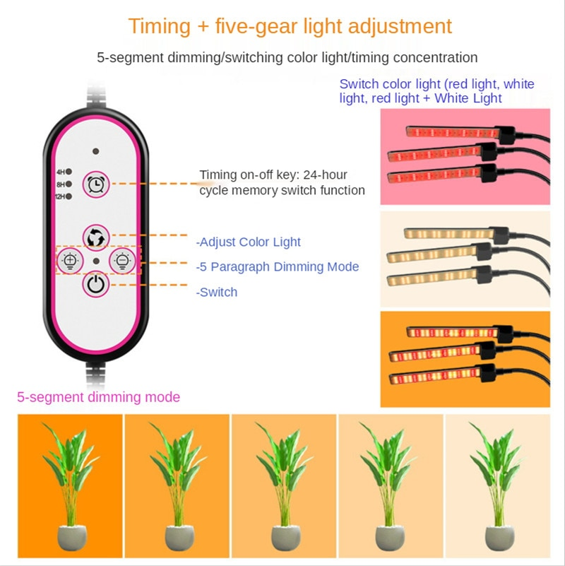 Led Grow Light Indoor Plant Light Grow Lights Full Spectrum Greenhouse Hydroponic Hydroponic Systems Aquarium Seed Lamps enlarge