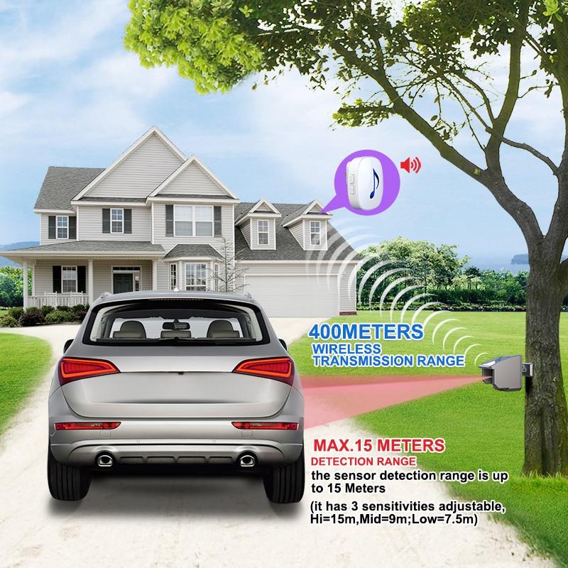 HTZSAFE 400 Meters Solar Wireless Driveway Alarm Outdoor Weather-Resistant Motion Sensor & Detector DIY Security Alert System enlarge