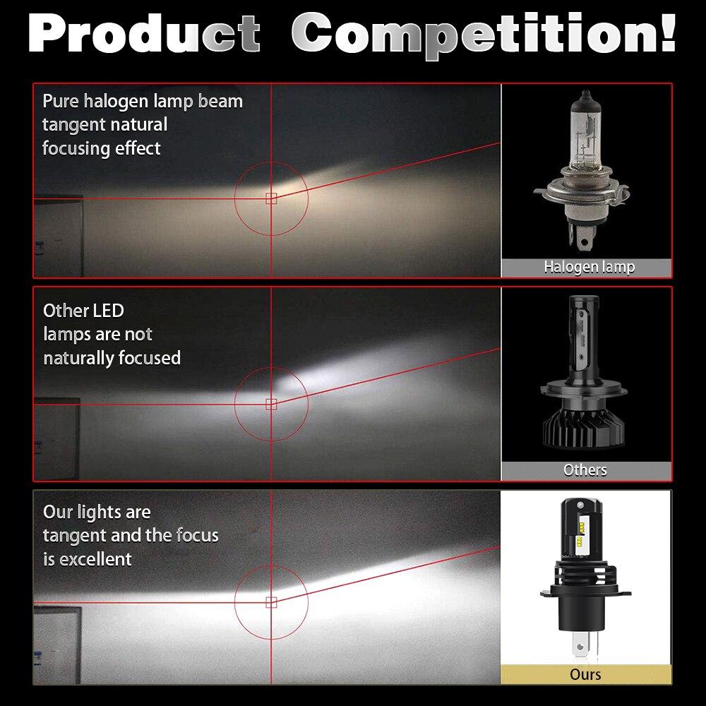 Купить с кэшбэком /HL ZES Chip H1 H4 H11 H7 LED Ice Bulbs for Car Headlights HB3 9005 HB4 9006 H11 LED Fog Lamp 6500K Motorcyle Lamps H4 LED Bulbs