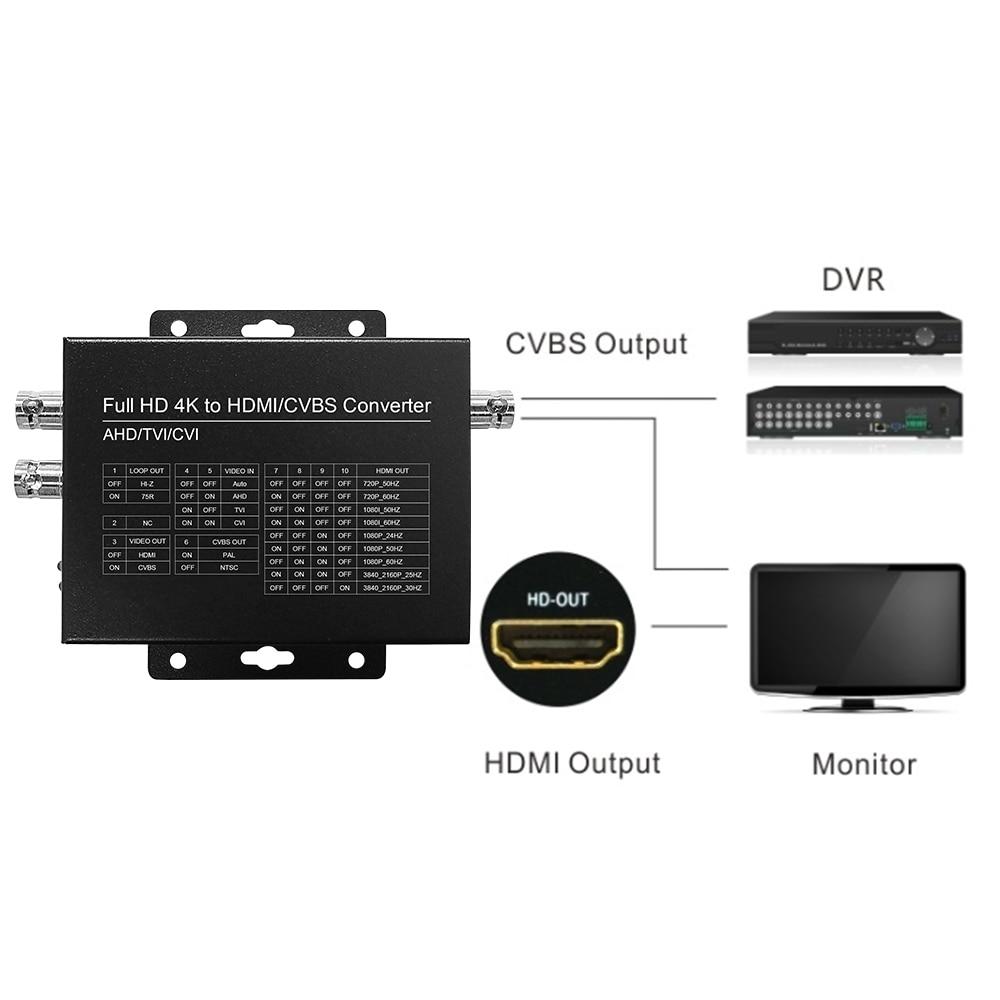 Full 4K HD Converter CVI/TVI/AHD+CVBS to HDMI/CVBS Video Converter Support up to 8MP AHD/TVI/CVI Test/HDMI Output  4K 30fps enlarge