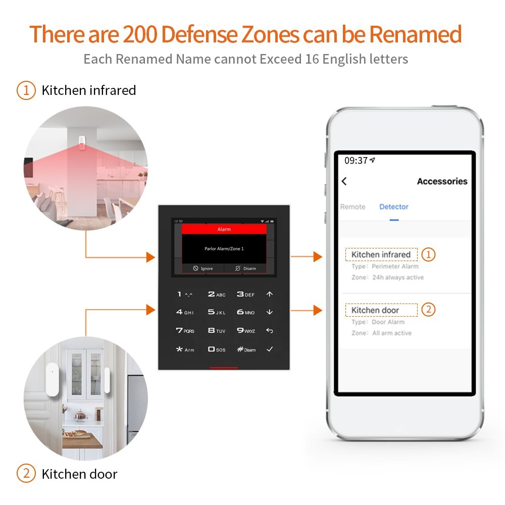 C500 Tuya GSM Wireless WIFI Home Security & Burglar Alarm System Kits with Operation Interface and Voice Prompts in 10 Languages enlarge