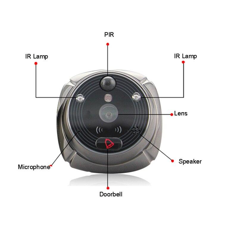 Rollup Smart Home WIFI Video Peephole Door Viewer Wireless Call Intercom Doorbell Intelligent House IR PIR Camera&Door Display enlarge