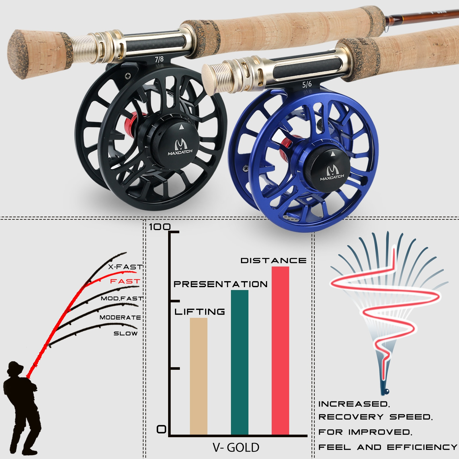 Maximumcatch V-GOLD Fly Fishing Rod with Pacbay Minima Ring 40T SK Carbon 9FT 4-8WT Fast Action Fly Rod with Cordura Tube enlarge