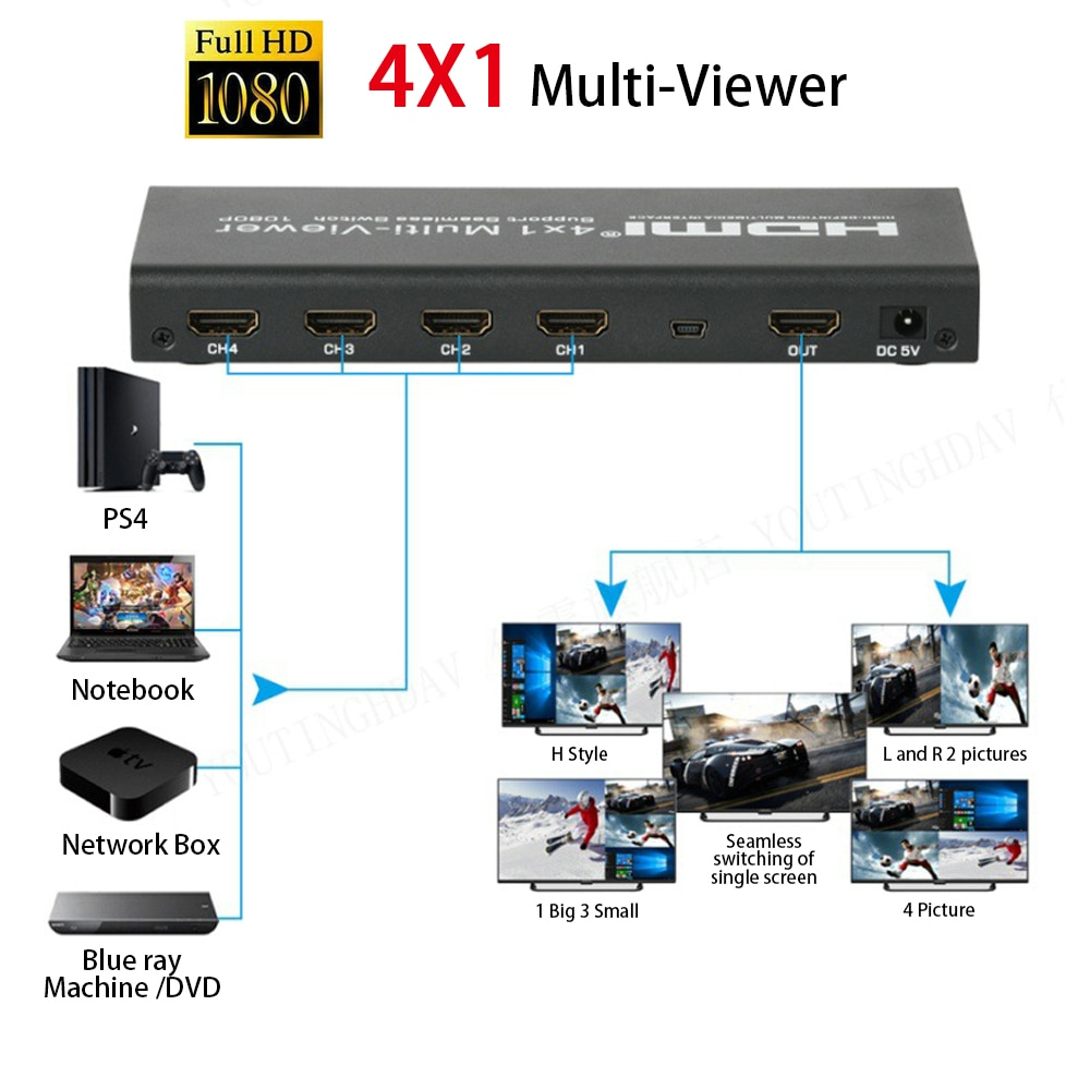 60HZ 4x1 HDMI-compatible Switch Seamless Switch Quad Multi-Viewer HD Splitter Divider Multiviewer for Computer Display Screen