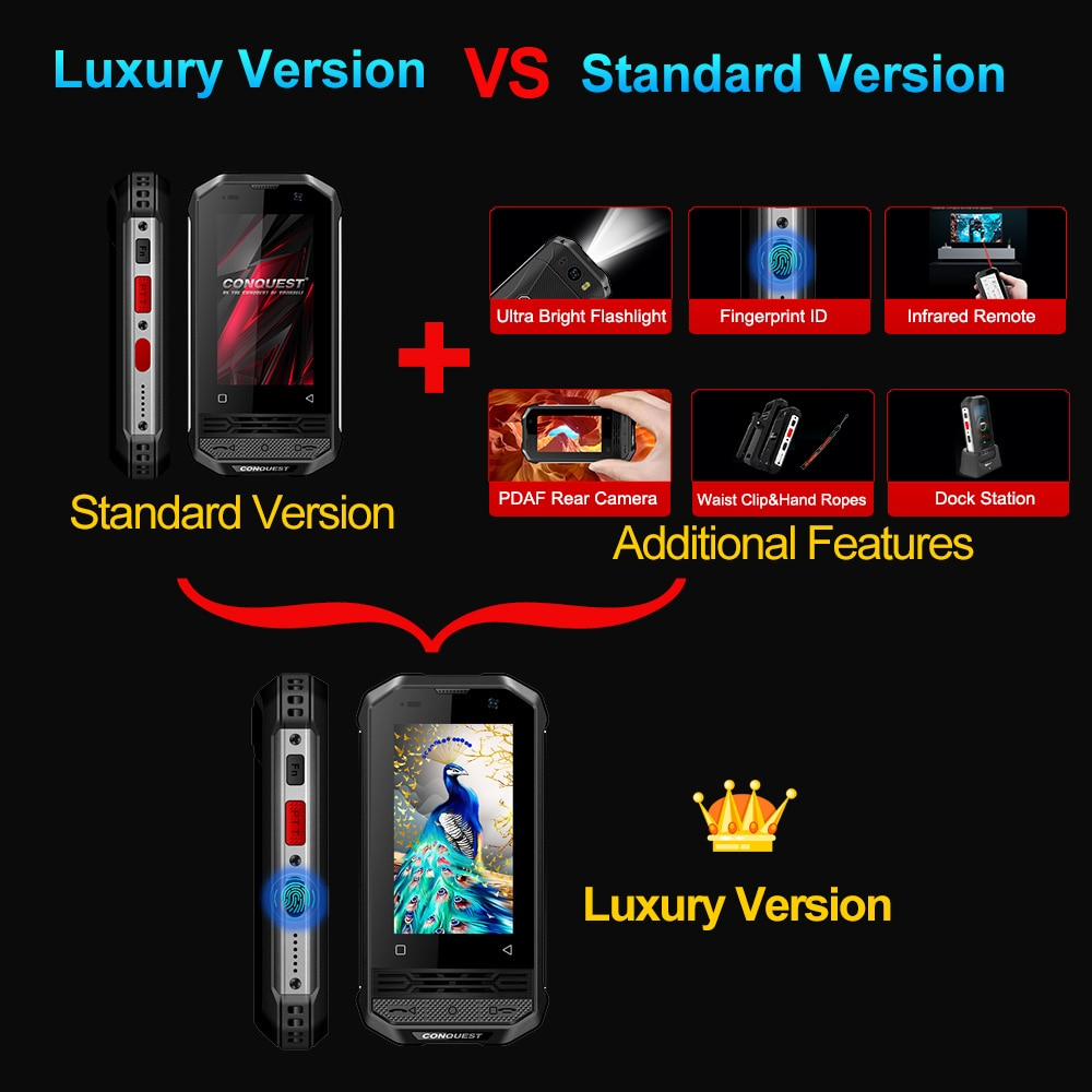 CONQUEST Mini Phone F2 IP68 Waterproof Rugged Smartphone Mobile Phone Fingerprint NFC Android 4G LTE Cheap Cell phone Cellphones enlarge