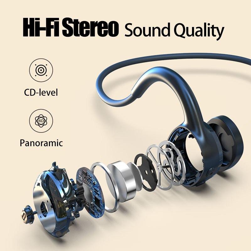 For Xiaomi Huawei Apple Wireless Earphone Bone Conduction Bluetooth Stereo Waterproof Earphone Audio Mp3 with Music Microphone enlarge