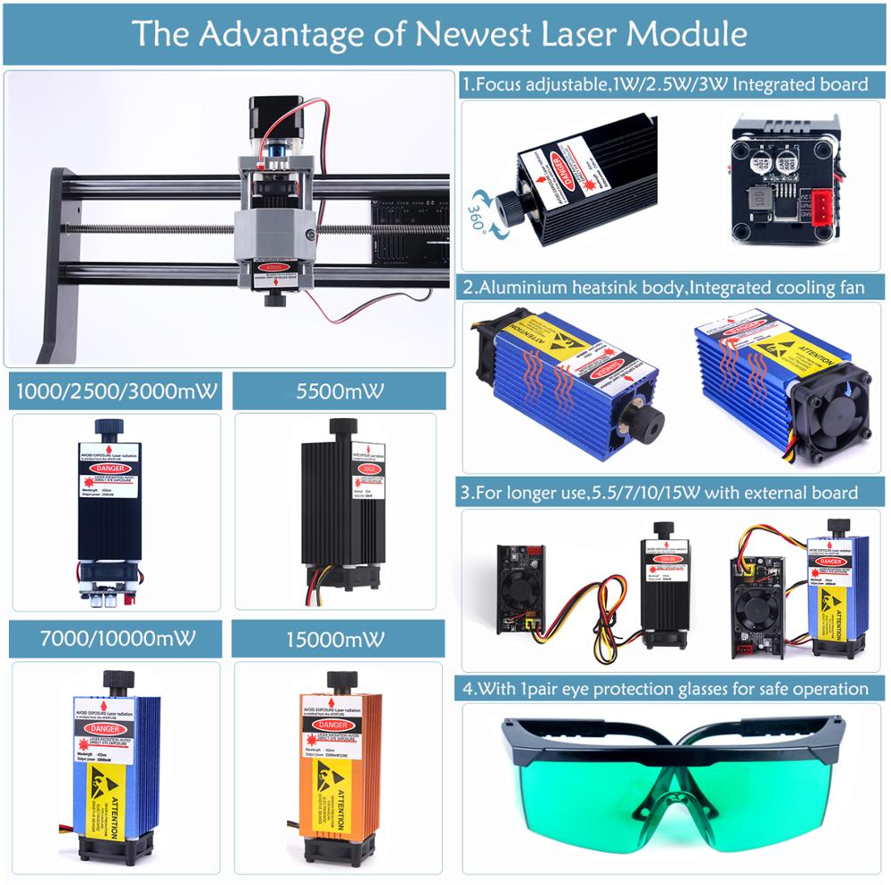 Metal Frame CNC Router 3018 Pro Max Laser Engraving Machine 200W Spindle Offline Controller 3000mW 5500mW 7W 10W 15W Laser Head enlarge