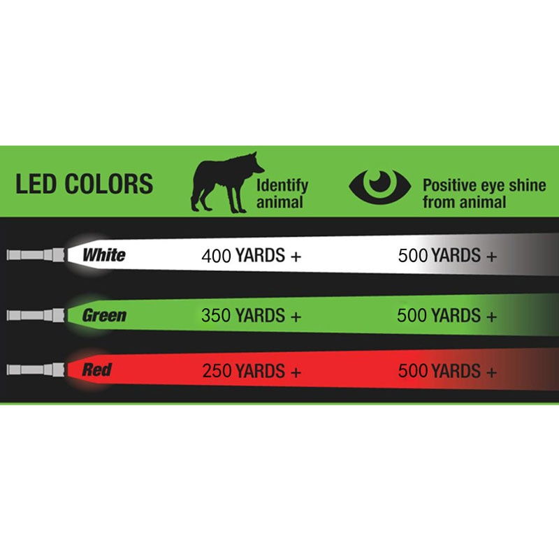 1200lm LED Flashlight Zoomable Strong Light Police Flashlights 18650 Torch White Red Green 3 in 1 enlarge