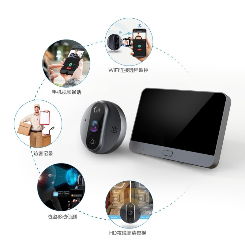 Home Video Door Eye Viewer Security Camera Video Doorbell Electronic Cat Eyes Camera for Home Security enlarge