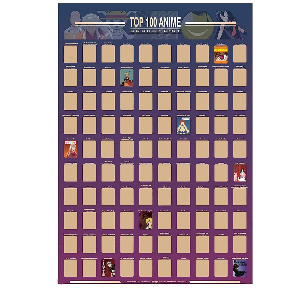 Decoration Home  Top 100 Anime Scratch Off Poster Anime Bucket List Premium and Artistic Icons Great Gift For Anime Enthusiasts