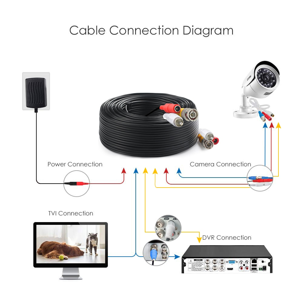 BNC CCTV cable 3 in 1 cable Power Video Audio extension Plug and Play Cable Wire for CCTV Security cablel enlarge