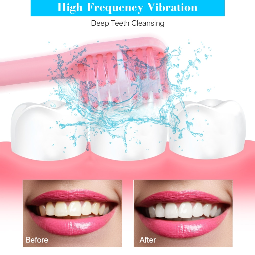 Smart Electric Toothbrush Sonic Wave Rechargeable USB Teeth Whitening Toothbrush 4 Adjustable Modes Oral Care Family Dental gift enlarge