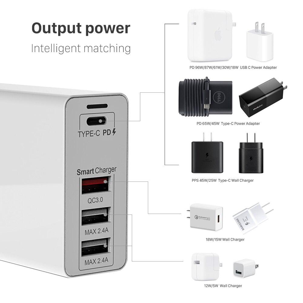 Адаптер питания URVNS, 100 Вт, 4 порта USB C, PD 100 Вт/87 Вт/65 Вт/45 Вт/30 Вт/18 Вт, Тип C, быстрое зарядное устройство для Macbook Pro 13/15/16, iPhone 8 11 XS XR-2