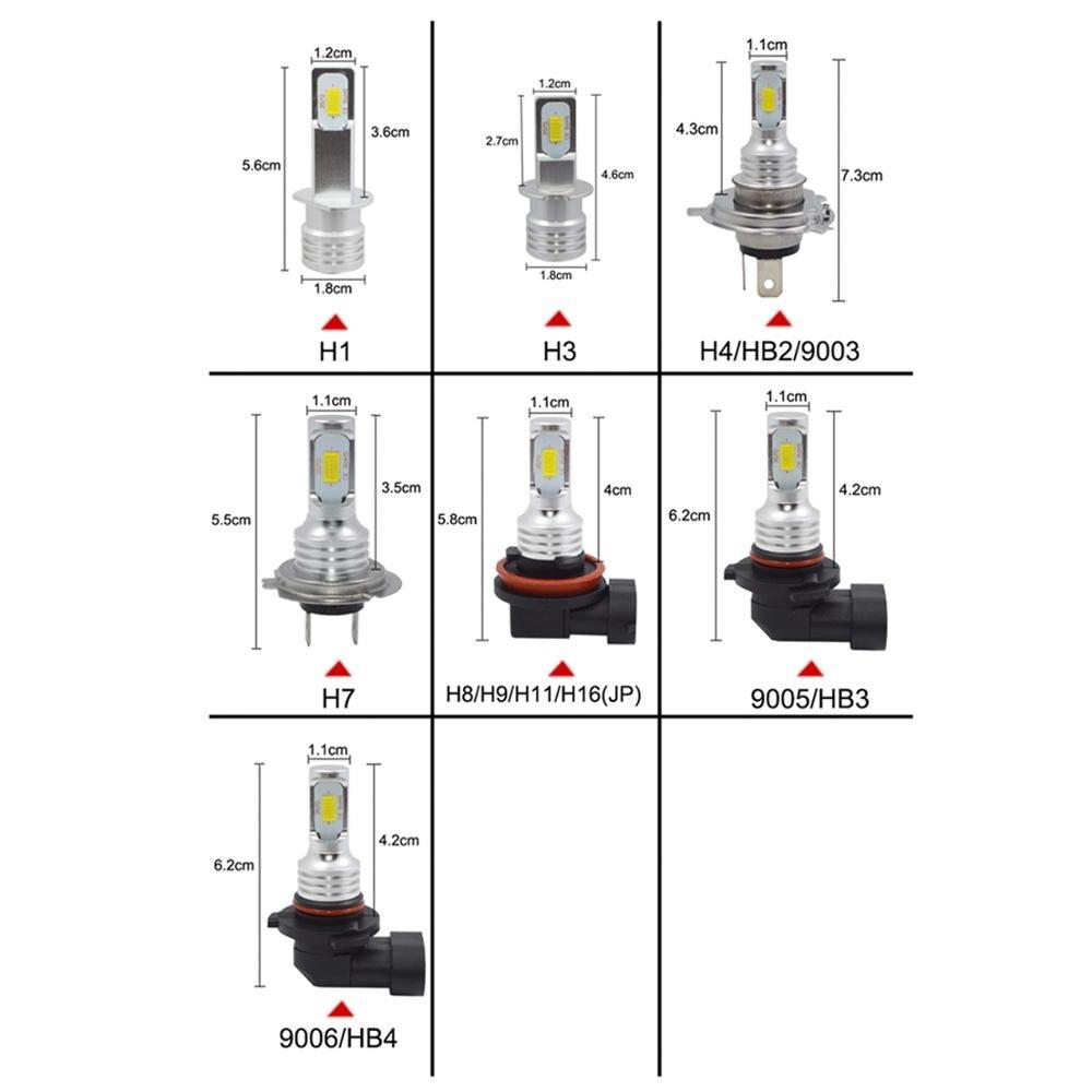 2pcs Mini Size H4 H7 LED H1 H11 H8 H9 HB4 LED Turbo Car Headlight Bulbs Car Fog Light Lamp 80W 6000K 12000lm 12V 24V