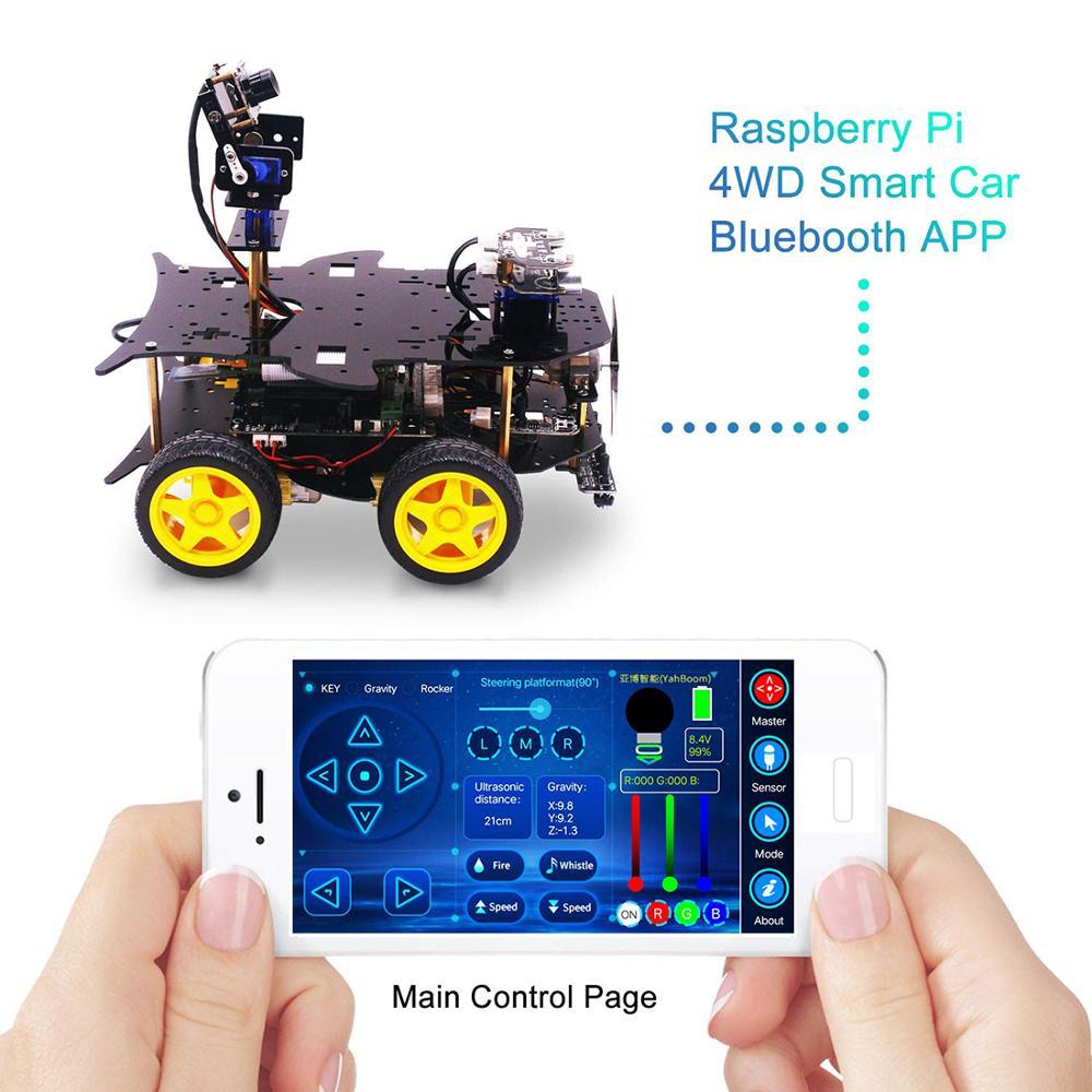 Ultimate стартовый набор для Raspberry Pi HD Каме