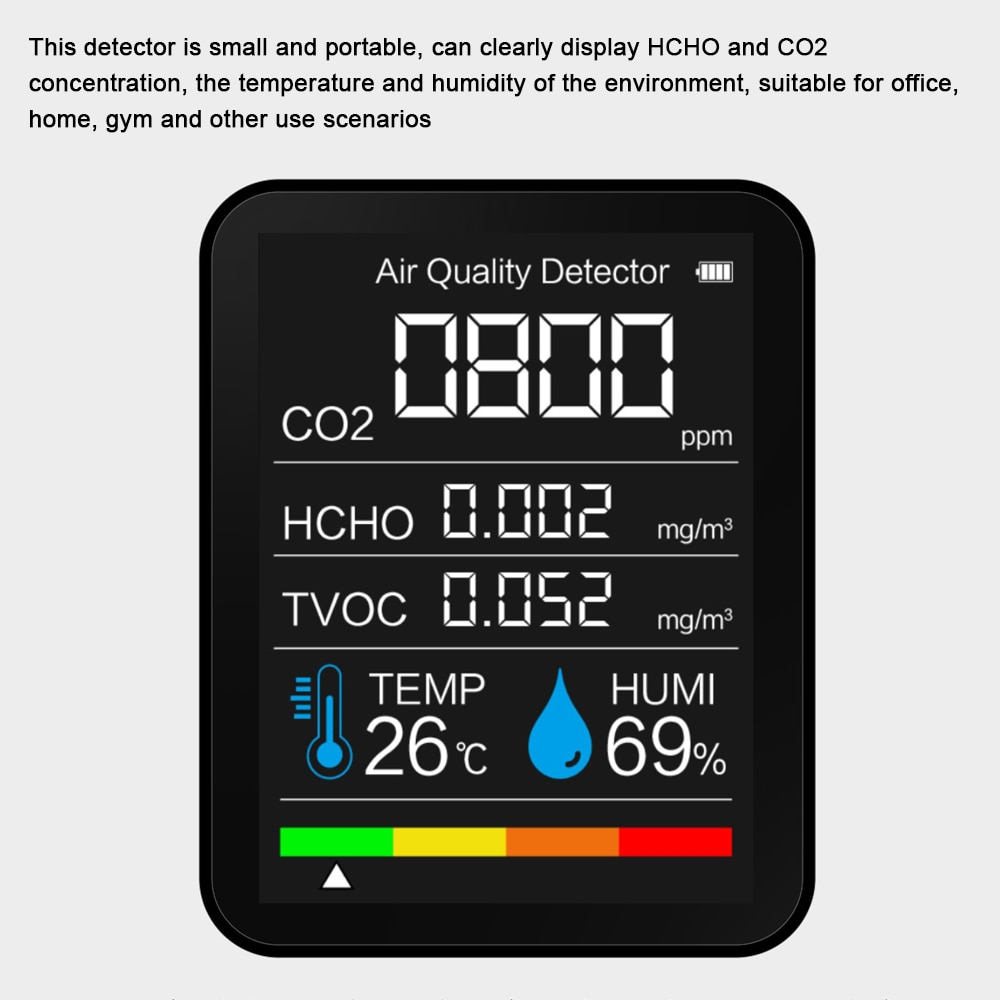 Carbon Dioxide Monitor CO2 Detector Air Quality Detector Air Detector Temperature And Humidity Sensor Tester TVOC HCHO Detector