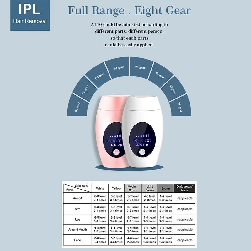 fashino whole body hair depliator IPL painless emover fantastic effect smooth skin portable enlarge
