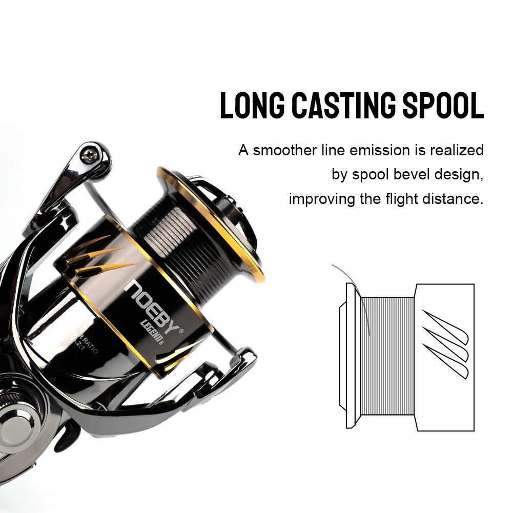 NOEBY Reels Max 25kg Drag Power Metal Spool Saltwater Reel Fishing Spinning 9+1BB 5.2:1 Gear Ratio Reel for Sea Bass enlarge