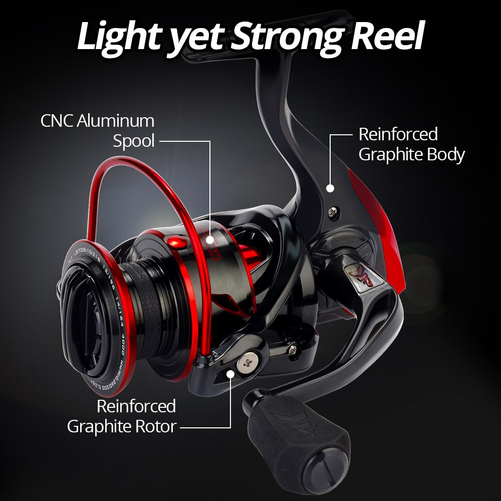Sharky III Innovative Water Resistance Spinning Reel 18KG Max Drag Power Fishing Reel for Bass Pike Fishing enlarge