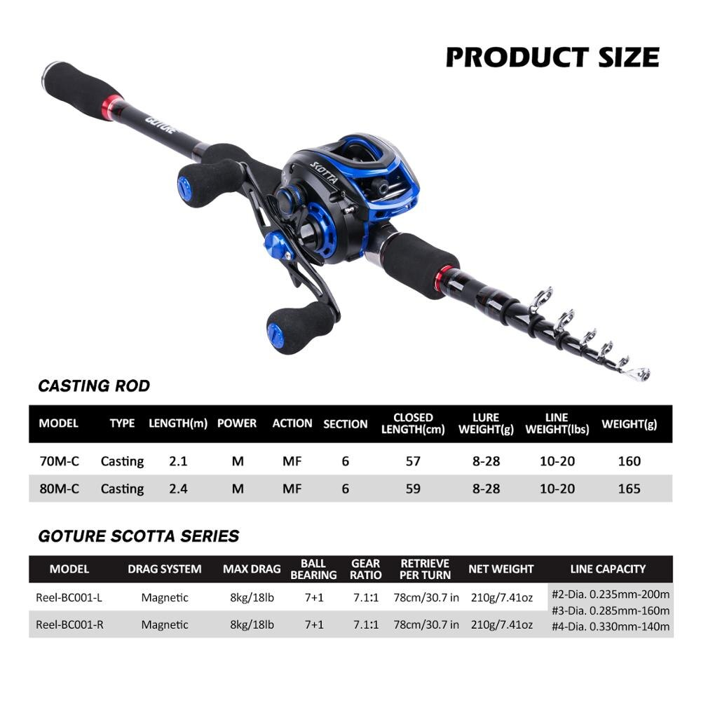 Goture Fishing Reel Rod Combo 2.1m 2.4m Casting Telescopic Fishing Rod Baitcasting Reel Fishing Kit for Carp Pike Accessories enlarge