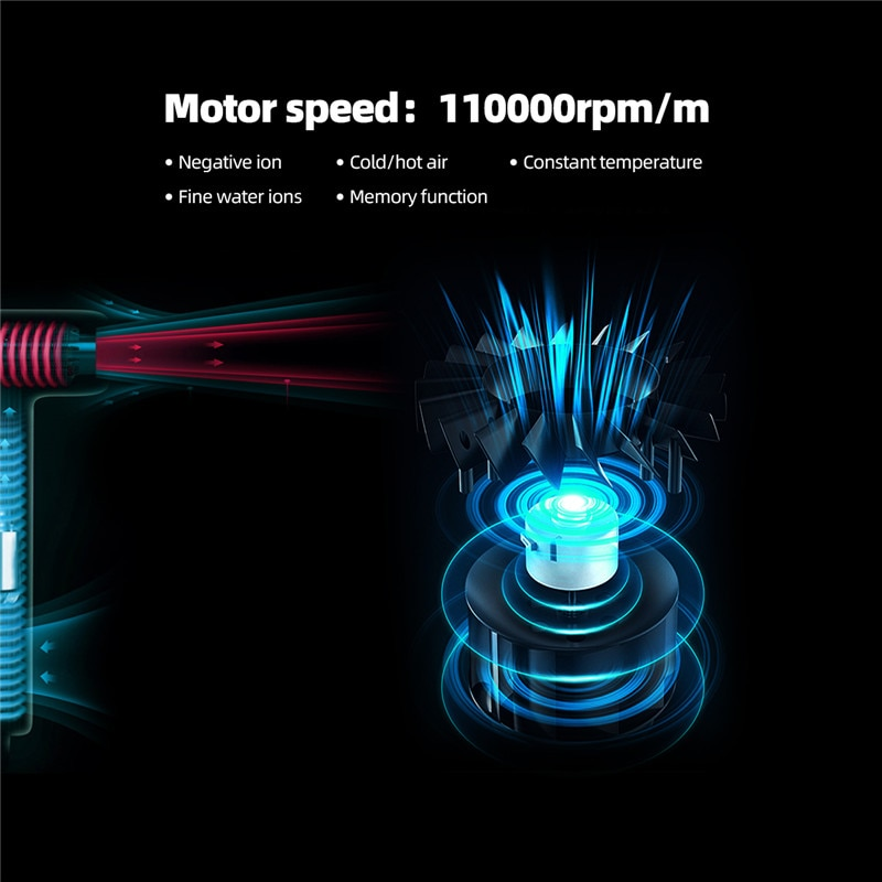 Professional Blow Dryer with Powerful AC Motor Negative Ion Technolog 3 Heating 2 Speed Cold Settingshair blowing electric enlarge