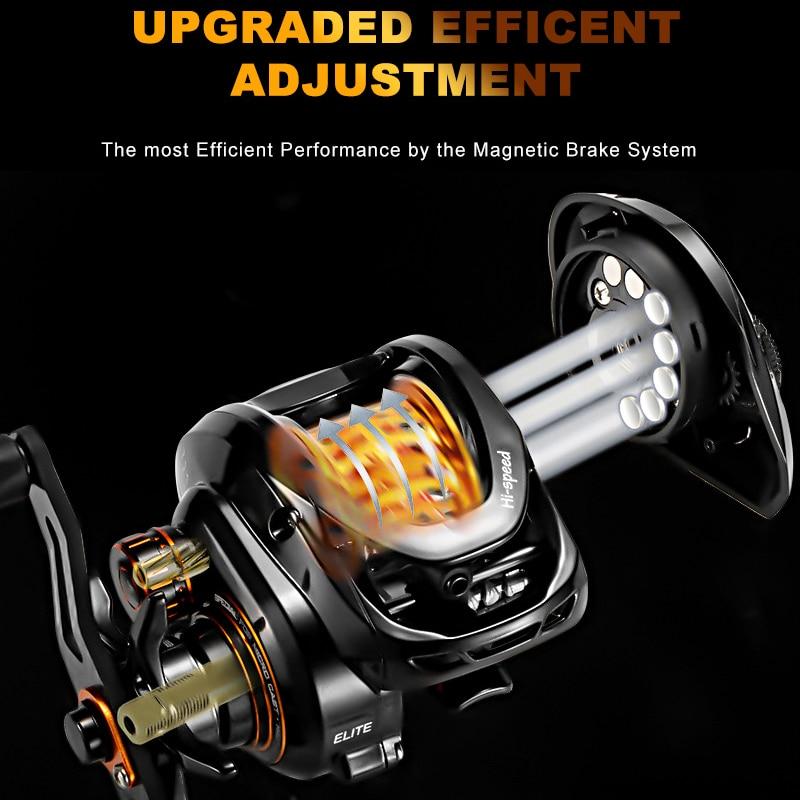 Rf100 160G Ultralight Carbon Lure Drop Wheel 11+1Bb 9Kg Maximum Resistance 7.2:1 Bfs Reel Magnetic Reel Fishing Line enlarge