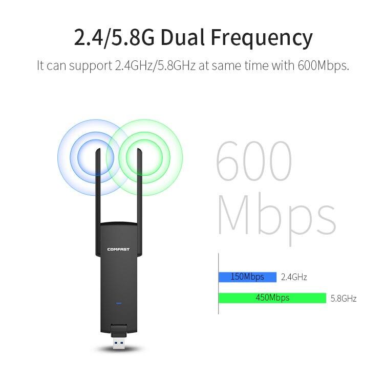 Comfast wifi repetidor 11ac gigabit dupla freqüência 5g usb CF-WR371AC 600mbps desktop computador portátil wi-fi receptor remoto