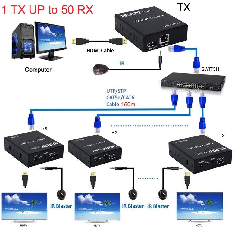 موسع HDMI IP بطول 150 متر عبر شبكة إيثرنت RJ45 ، كابل Cat6 Cat 6 6a ، يدعم 1 TX 50 RX ، جهاز إرسال استقبال IR UTP/STP