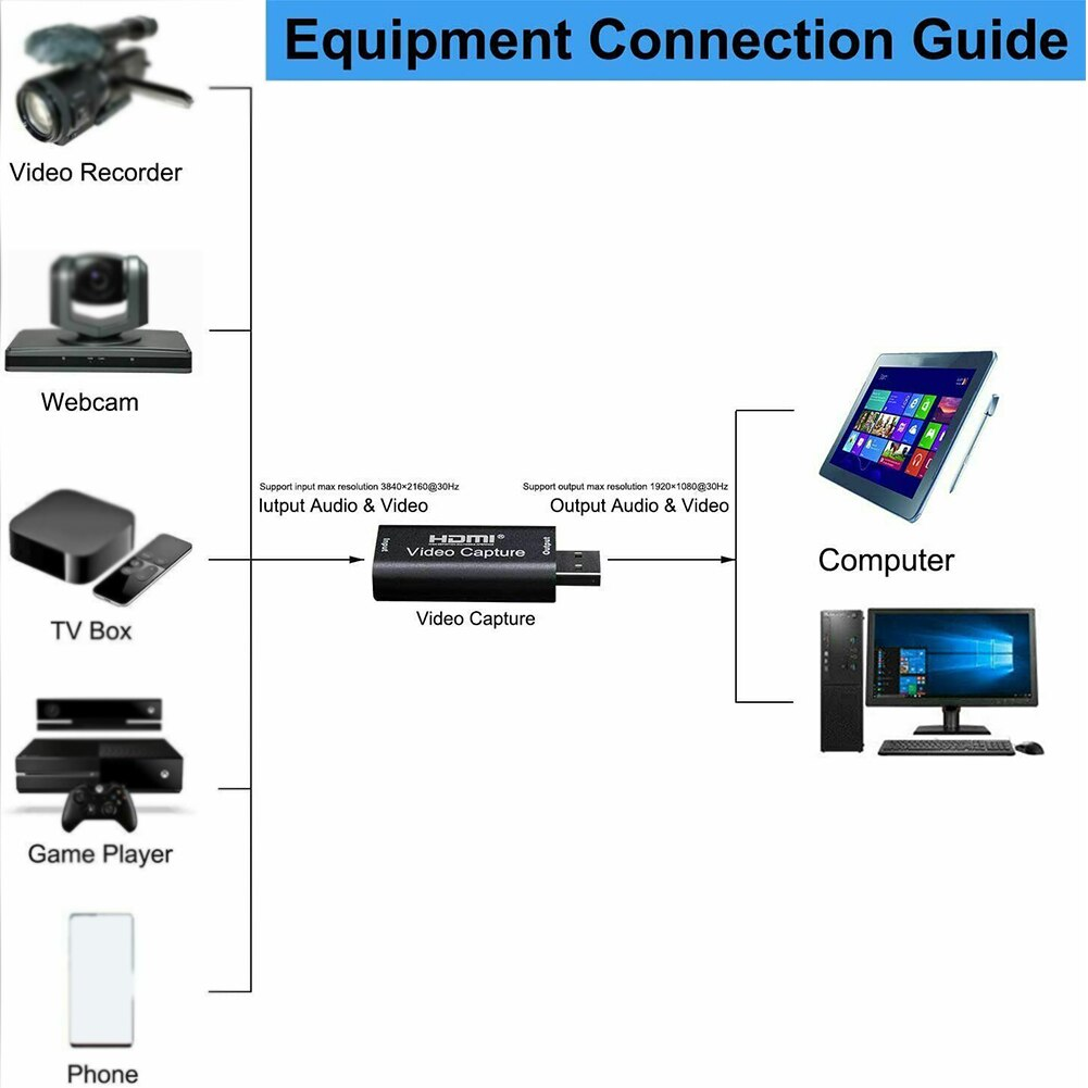HD 1080P Video Tarjeta de grabación de Audio Mini Plug And Play transmisión en vivo portátil Home USB de oficina 2,0 a HDMI enseñanza en línea