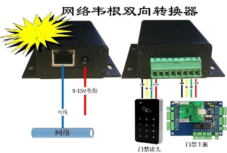 يجاند لشبكة TCP/IP ، شبكة Wiegand WG وحدة ، المزدوج WG إلى إيثرنت WG2634 تحويل اتجاهين