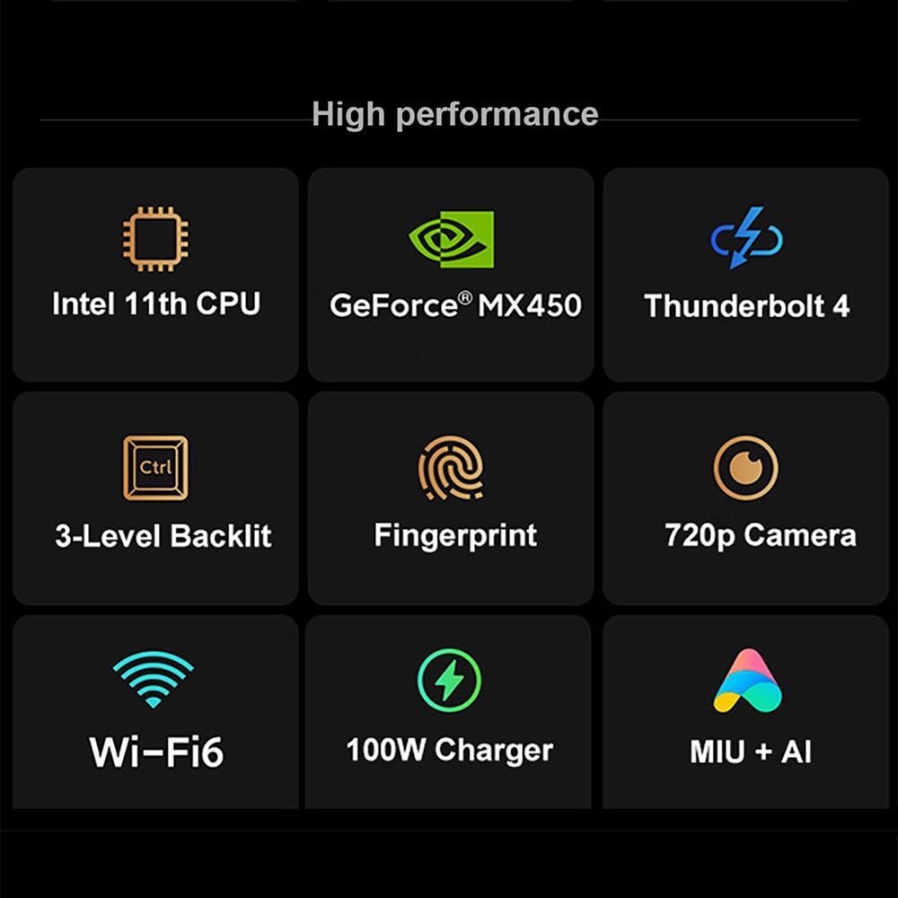 2021 Xiaomi Mi Pro 15 Laptop 15.6
