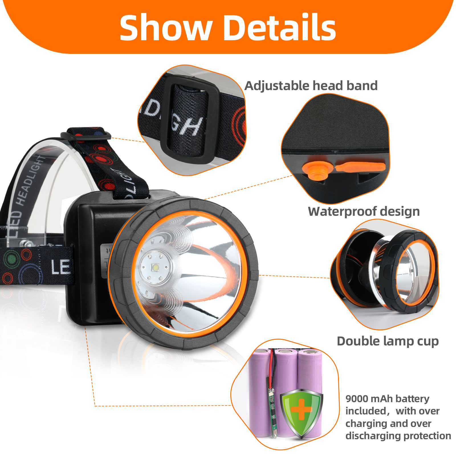 12pcs/lot Super Bright LED Headlamp Water Resistant Head Torch Built-in 3x18650 Rechargeable Batteries 2 light modes Headlight enlarge