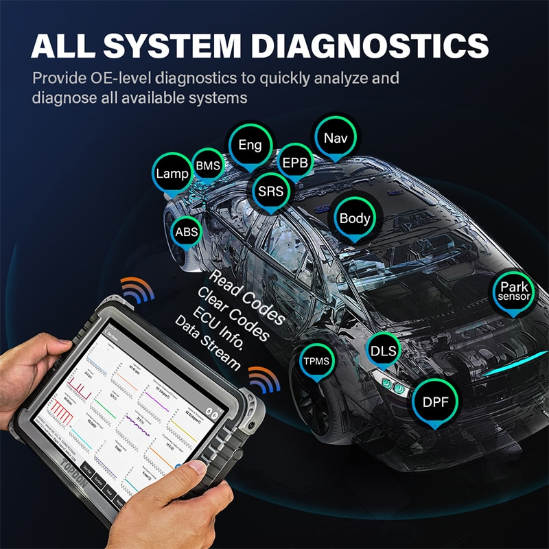 Topdon Phoenix Plus Car Diagnostic Tool OBD2 II Full Function Diagnostic Automotive Professional Diagnosis Diagnost ECU Coding