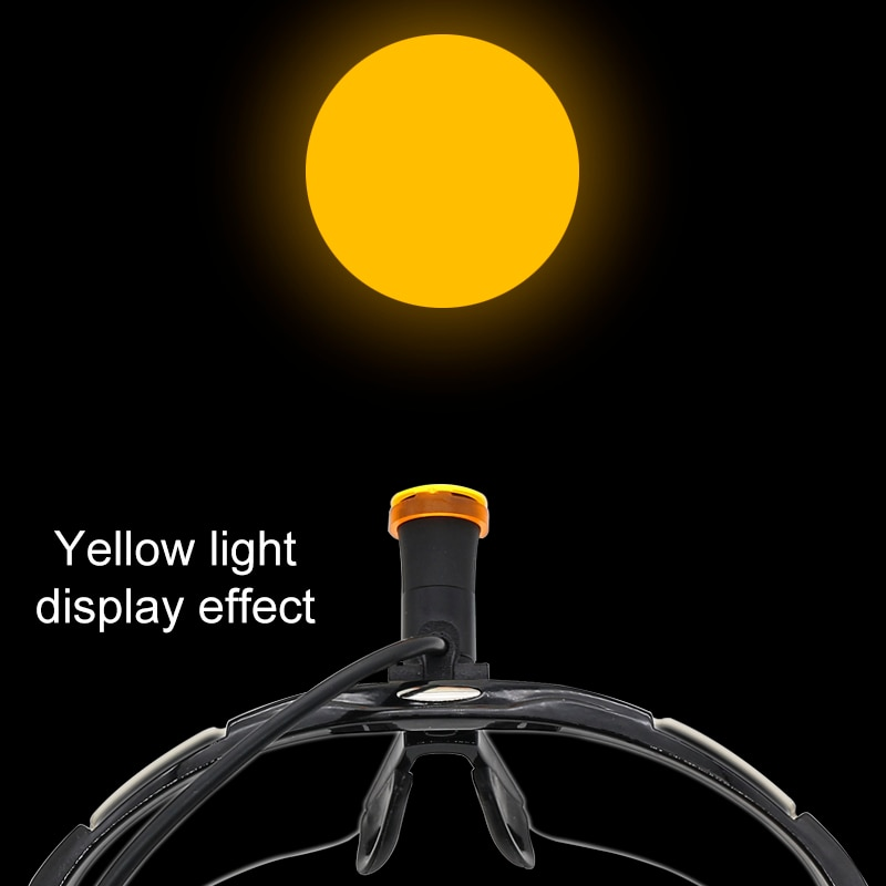 LED Headlight 3W Headlamp Spotlight Ultralight Eyeglasses for Dentistry Surgery Surgical Medical Operation Loupe with Battery enlarge