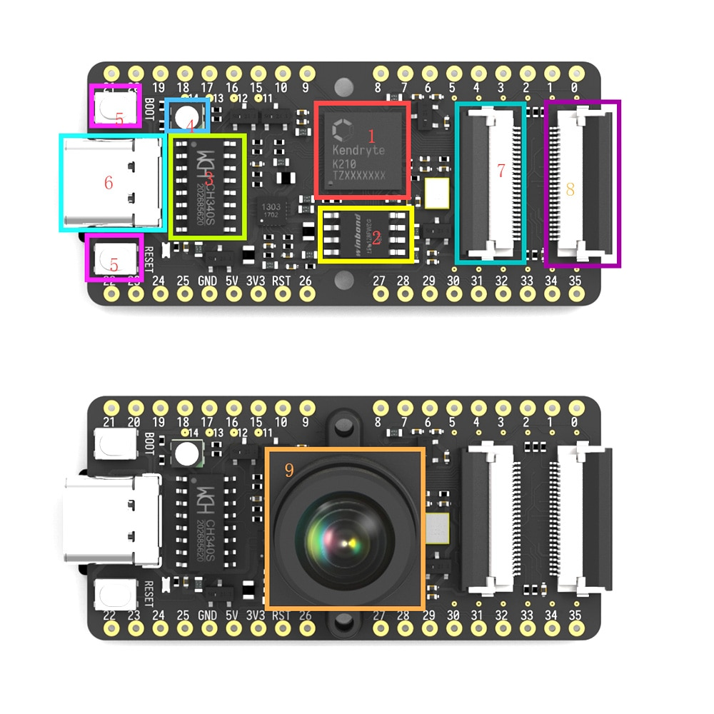 Sipeed MAIX Bit AI Placa de desarrollo para panel recto con pantalla + Cámara K210 M12 K210 M12 lente