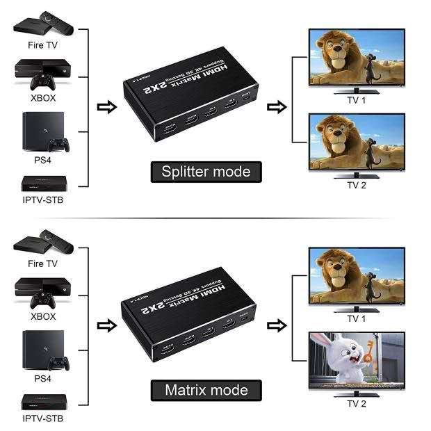 4K@60Hz HDMI Matrix 2x2 Switch Splitter Support HDCP 1.4 IR Remote Control HDMI Switch 2 In 2 Out HDMI Matrix Switch enlarge