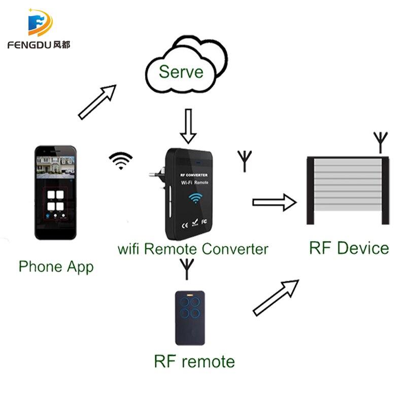 Universal WiFi 280MHz-868MHz WiFi a RF, convertidor, mando a distancia multifrecuencia para puerta de garaje