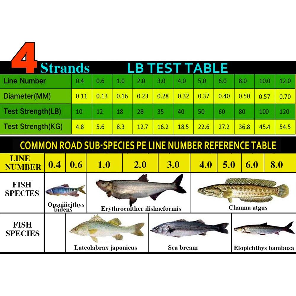 GHOTDA צפיפות גבוהה טווה דיג קו 4 גדילים 300M 100M Multifilament PE קלוע חוט יצוק מוט ים דיג אביזרי ציוד